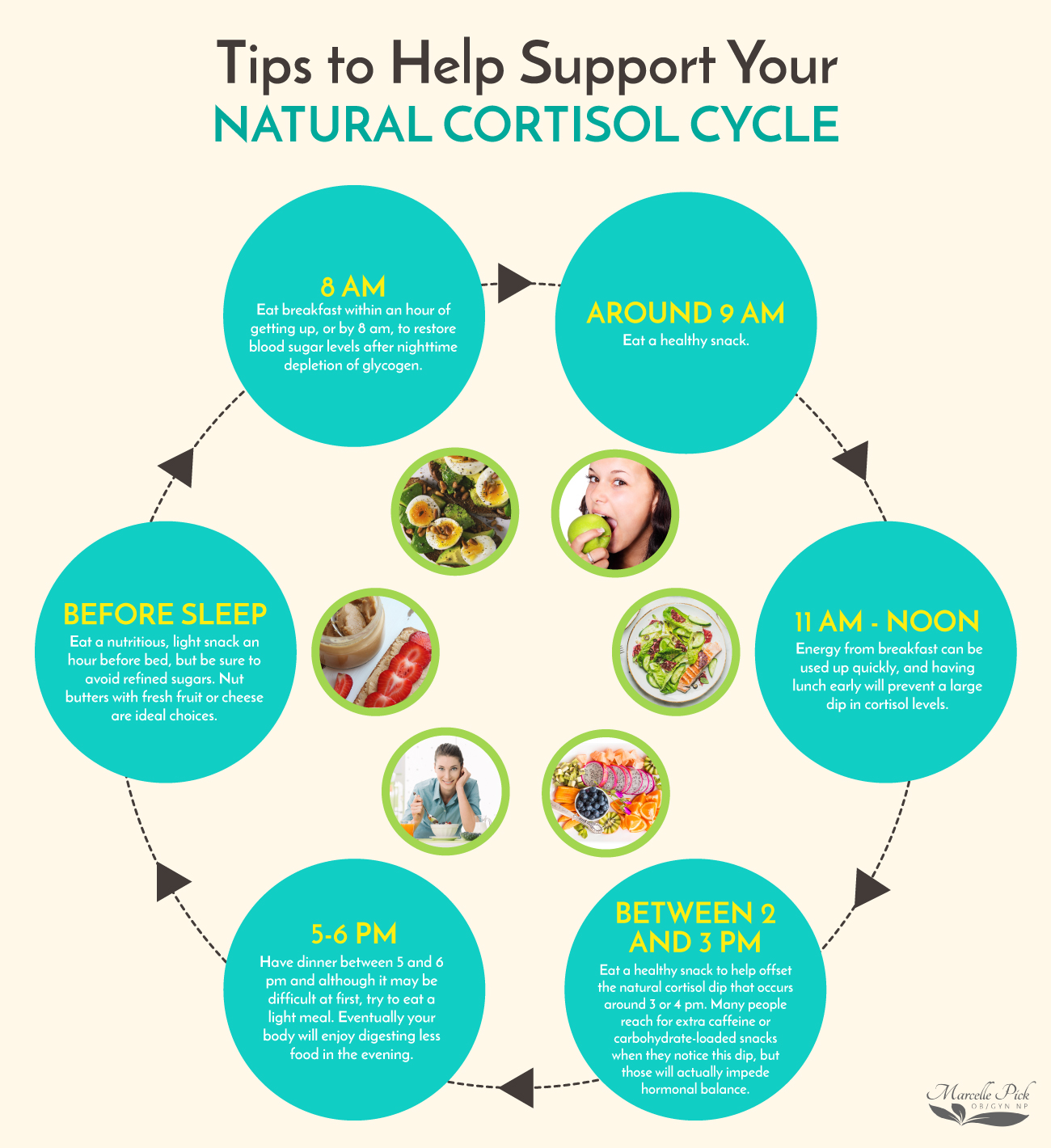 Tips to help support your natural cortisol cycle infographic