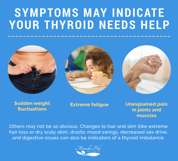Symptoms may indicate your thyroid needs help infographic